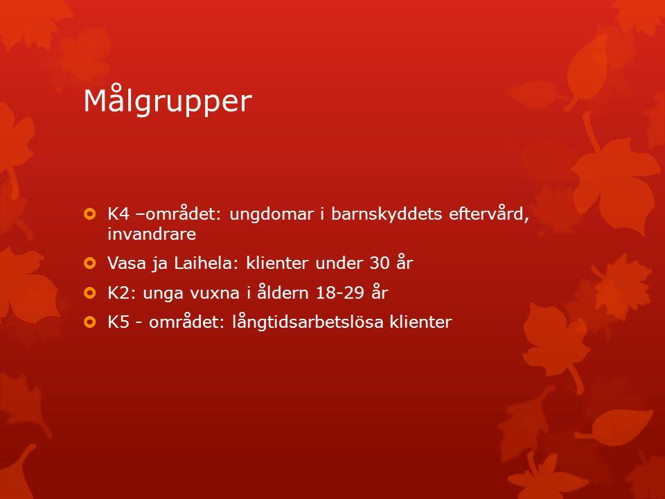 Målgrupper  K4 –området: ungdomar i barnskyddets eftervård, invandrare  Vasa ja Laihela: klienter under 30 år  K2: unga vuxna i åldern 18-29 år  K5 - området: långtidsarbetslösa klienter
