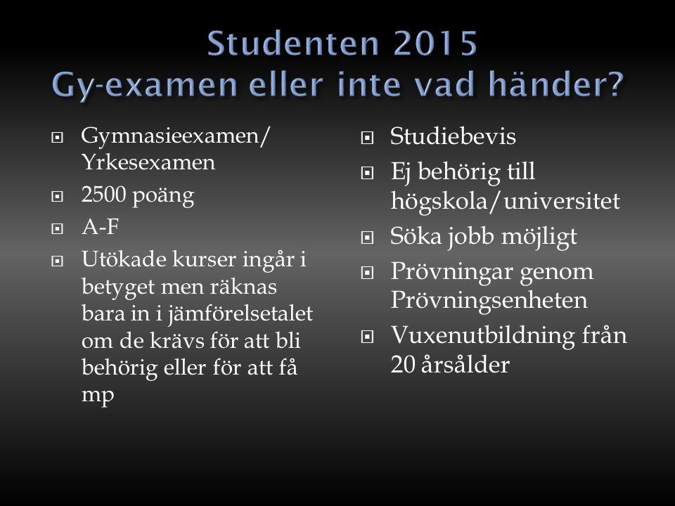  Gymnasieexamen/ Yrkesexamen  2500 poäng  A-F  Utökade kurser ingår i betyget men räknas bara in i jämförelsetalet om de krävs för att bli behörig