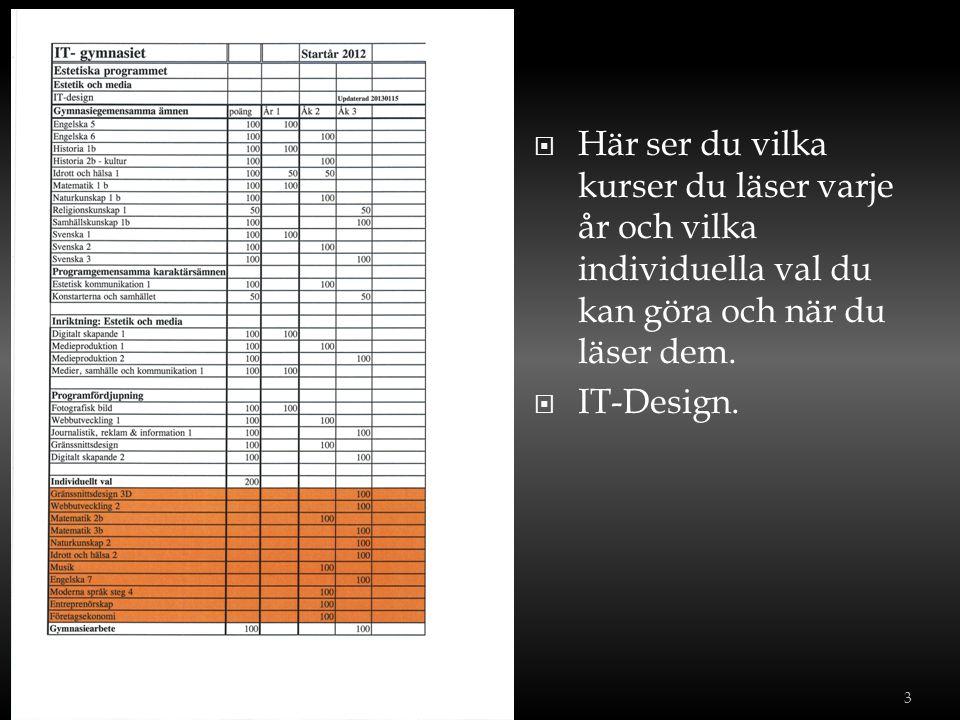 IT-säkerhet Matematik 3 Ger meritpoäng: Engelska 7 Moderna språk 3-4 Matematik 4-5 Samhällskunskap 1 Ger meritpoäng: Engelska 7 Moderna språk 3-4 Matematik 2-4 Skövde Högskola Dataspelsutveckling Högskoleprogrammet i nät- och kommunikationsteknik Grundläggande behörighet Ger meritpoäng: Engelska 7 Moderna språk 3-4 Matematik 2-4 Umeå universitet Datornätverk och datorkommunikation Matematik 3 Ger meritpoäng: Engelska 7 Moderna språk 3-4 Matematik 4-5 Mälardalens högskola, Västerås