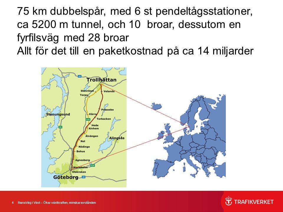 4 BanaVäg i Väst – Ökar växtkraften, minskar avstånden 75 km dubbelspår, med 6 st pendeltågsstationer, ca 5200 m tunnel, och 10 broar, dessutom en fyr