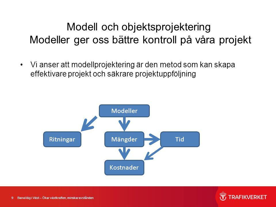 9 BanaVäg i Väst – Ökar växtkraften, minskar avstånden Modell och objektsprojektering Modeller ger oss bättre kontroll på våra projekt •Vi anser att m