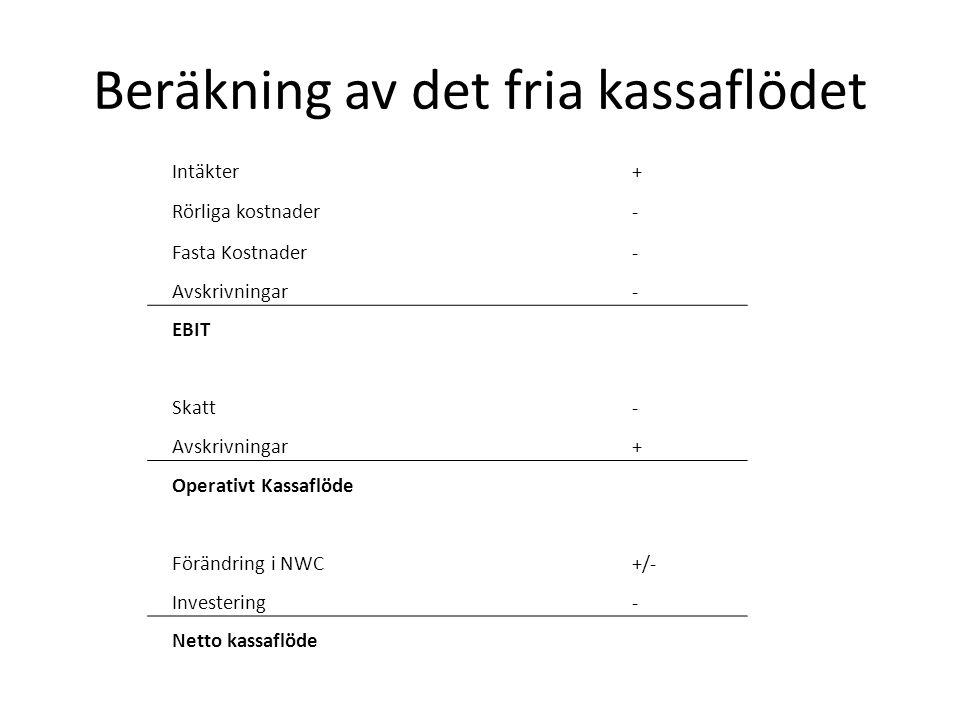 Beräkning av det fria kassaflödet Intäkter+ Rörliga kostnader- Fasta Kostnader- Avskrivningar- EBIT Skatt- Avskrivningar+ Operativt Kassaflöde Förändring i NWC+/- Investering- Netto kassaflöde