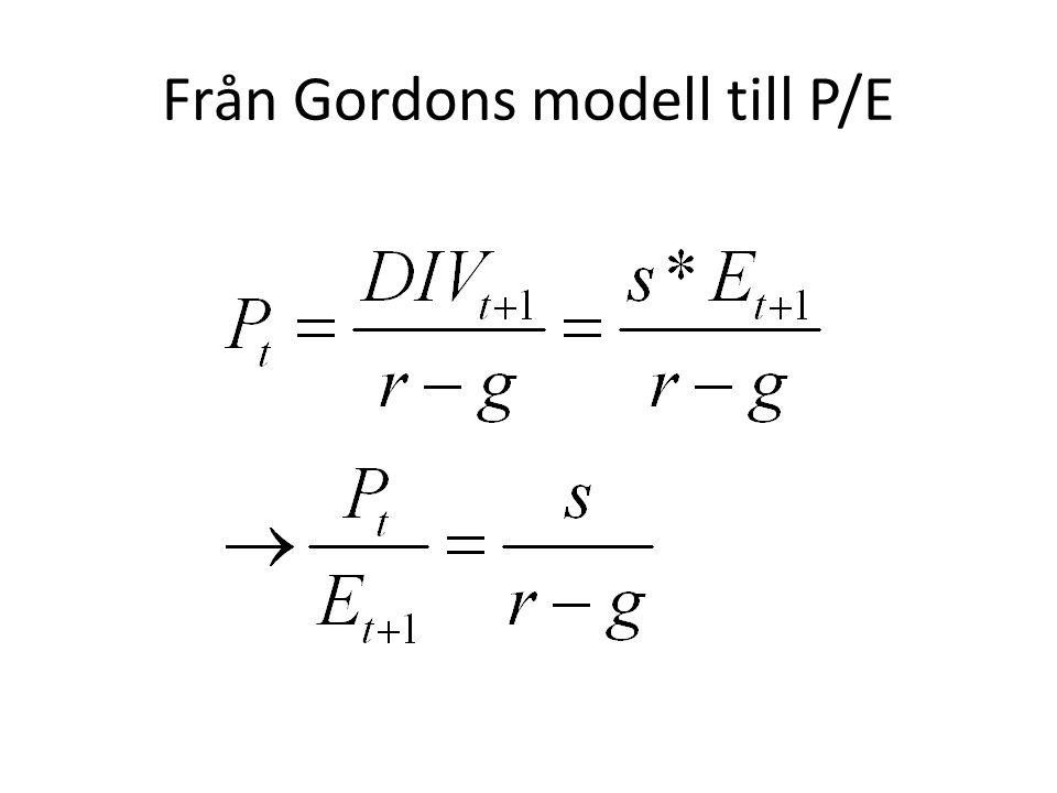 Från Gordons modell till P/E