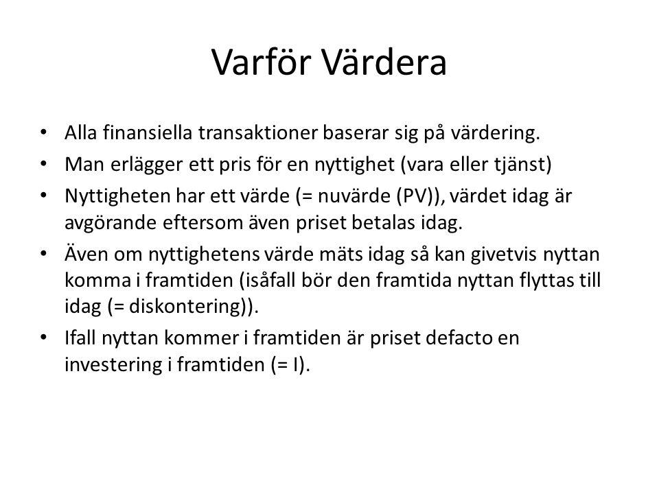 Varför Värdera • Alla finansiella transaktioner baserar sig på värdering.