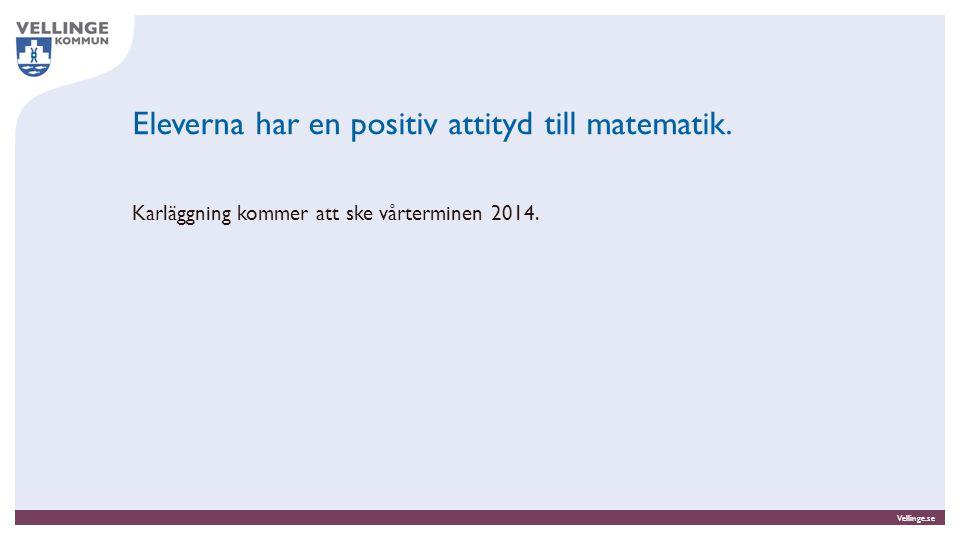 Vellinge.se Eleverna har en positiv attityd till matematik. Karläggning kommer att ske vårterminen 2014.