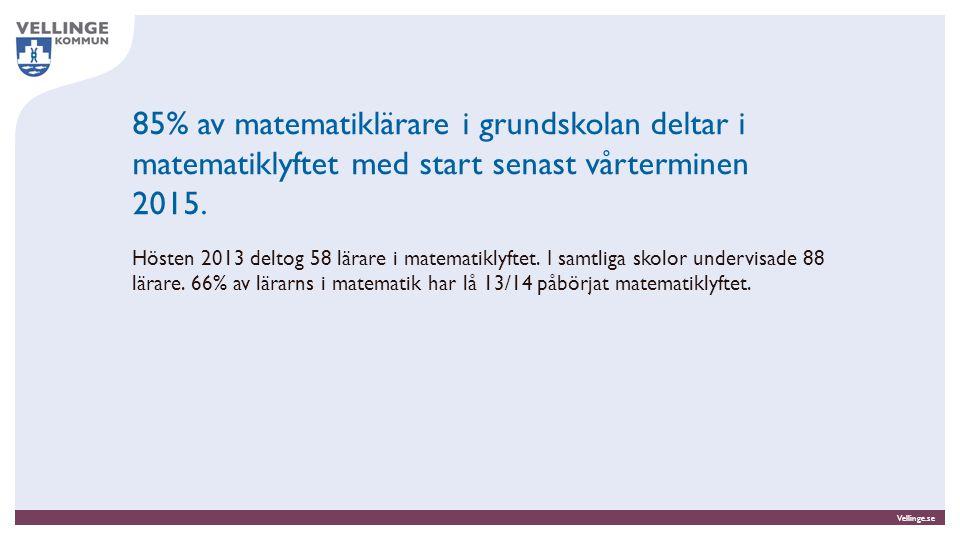 Vellinge.se 85% av matematiklärare i grundskolan deltar i matematiklyftet med start senast vårterminen 2015. Hösten 2013 deltog 58 lärare i matematikl