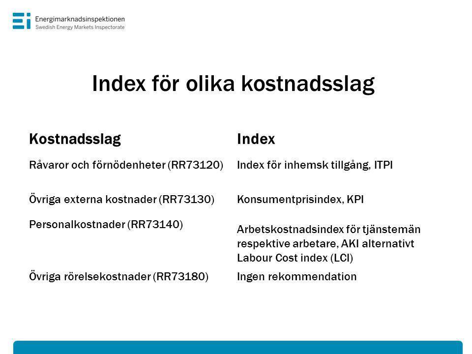 Index för olika kostnadsslag KostnadsslagIndex Råvaror och förnödenheter (RR73120)Index för inhemsk tillgång, ITPI Övriga externa kostnader (RR73130)Konsumentprisindex, KPI Personalkostnader (RR73140) Arbetskostnadsindex för tjänstemän respektive arbetare, AKI alternativt Labour Cost index (LCI) Övriga rörelsekostnader (RR73180)Ingen rekommendation