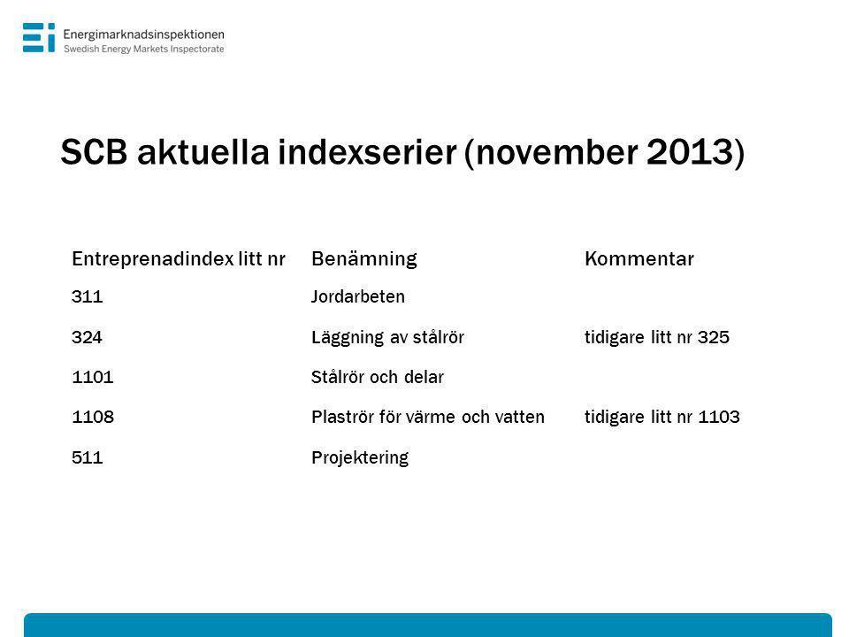 SCB aktuella indexserier (november 2013) Entreprenadindex litt nrBenämningKommentar 311Jordarbeten 324Läggning av stålrörtidigare litt nr 325 1101Stålrör och delar 1108Plaströr för värme och vattentidigare litt nr 1103 511Projektering