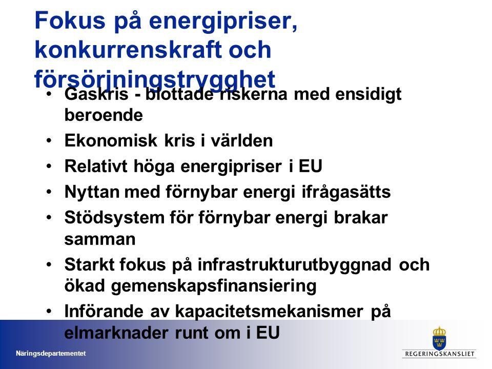 Näringsdepartementet Fokus på energipriser, konkurrenskraft och försörjningstrygghet •Gaskris - blottade riskerna med ensidigt beroende •Ekonomisk kris i världen •Relativt höga energipriser i EU •Nyttan med förnybar energi ifrågasätts •Stödsystem för förnybar energi brakar samman •Starkt fokus på infrastrukturutbyggnad och ökad gemenskapsfinansiering •Införande av kapacitetsmekanismer på elmarknader runt om i EU