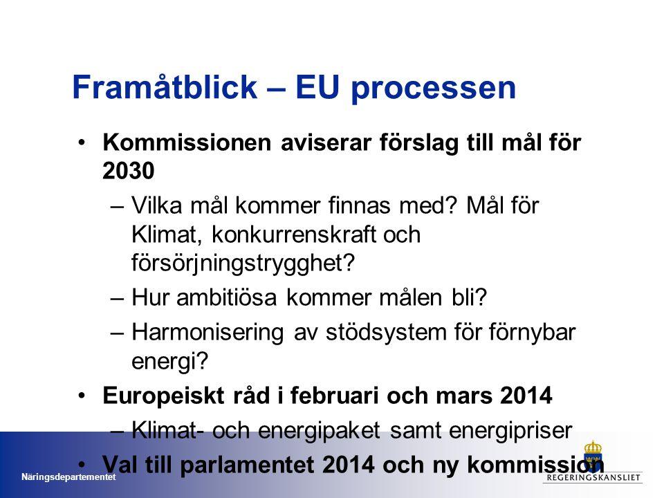 Näringsdepartementet Framåtblick – EU processen •Kommissionen aviserar förslag till mål för 2030 –Vilka mål kommer finnas med? Mål för Klimat, konkurr