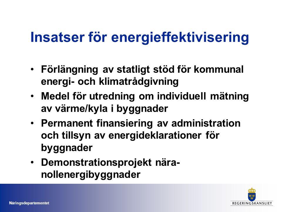 Näringsdepartementet Insatser för energieffektivisering med stöd av EU:s regionalfond •Regionalfonden bidrar till att uppnå målen i Europa 2020-strategin om smart, hållbar och inkluderande tillväxt •Målet om 20% effektivare energianvändning till 2020 utgör ett mål i strategin •Ytterligare insatser behövs för att nå målet •SE medfinansiering för ett nationellt regionalfondsprogram för energieffektivisering uppgår till 40 mnkr/år 2014-2020