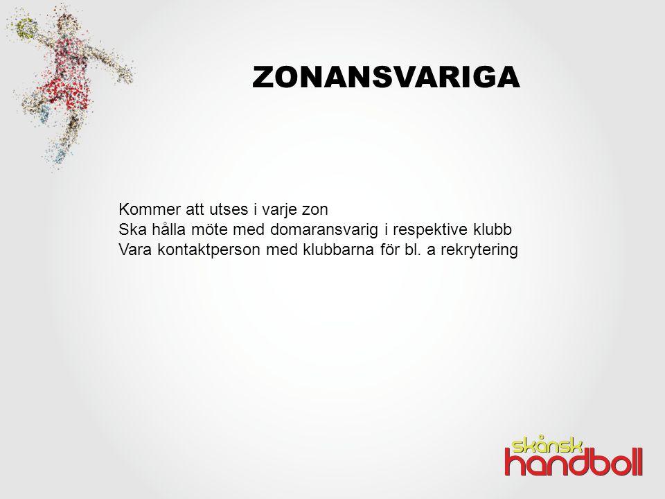 ZONANSVARIGA Kommer att utses i varje zon Ska hålla möte med domaransvarig i respektive klubb Vara kontaktperson med klubbarna för bl.