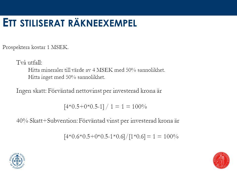 E TT STILISERAT RÄKNEEXEMPEL Prospektera kostar 1 MSEK. Två utfall: Hitta mineraler till värde av 4 MSEK med 50% sannolikhet. Hitta inget med 50% sann