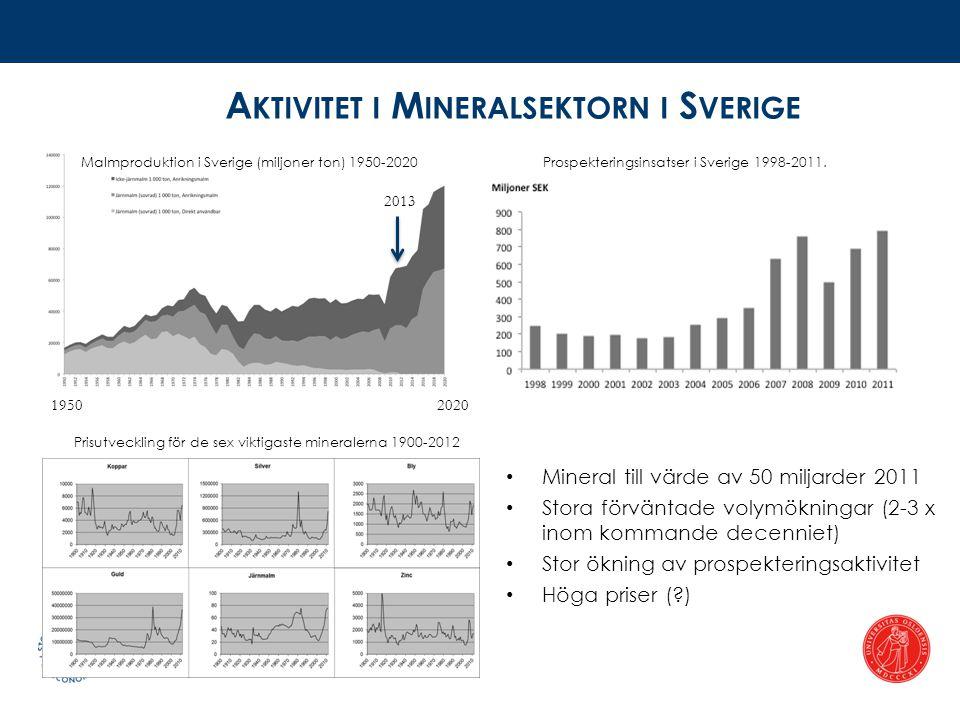 A KTIVITET I M INERALSEKTORN I S VERIGE • Mineral till värde av 50 miljarder 2011 • Stora förväntade volymökningar (2-3 x inom kommande decenniet) • S