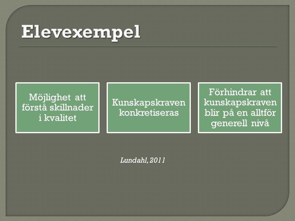 Möjlighet att förstå skillnader i kvalitet Kunskapskraven konkretiseras Förhindrar att kunskapskraven blir på en alltför generell nivå Lundahl, 2011