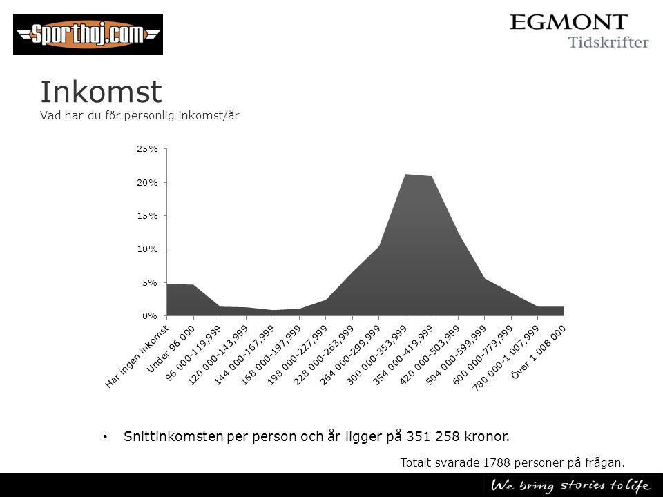 Inkomst Vad har du för personlig inkomst/år Totalt svarade 1788 personer på frågan. • Snittinkomsten per person och år ligger på 351 258 kronor.
