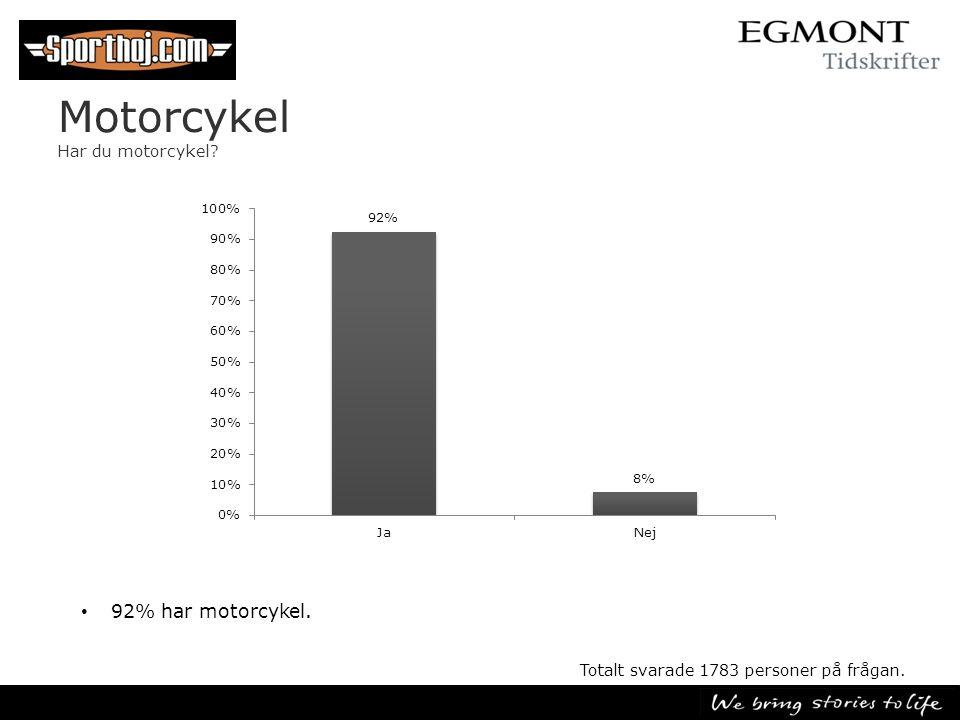 Motorcykel Har du motorcykel? • 92% har motorcykel. Totalt svarade 1783 personer på frågan.