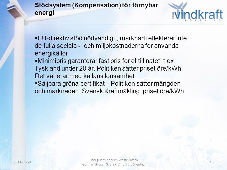 Header • Body Text Stödsystem (Kompensation) för förnybar energi  EU-direktiv stöd nödvändigt, marknad reflekterar inte de fulla sociala - och miljök