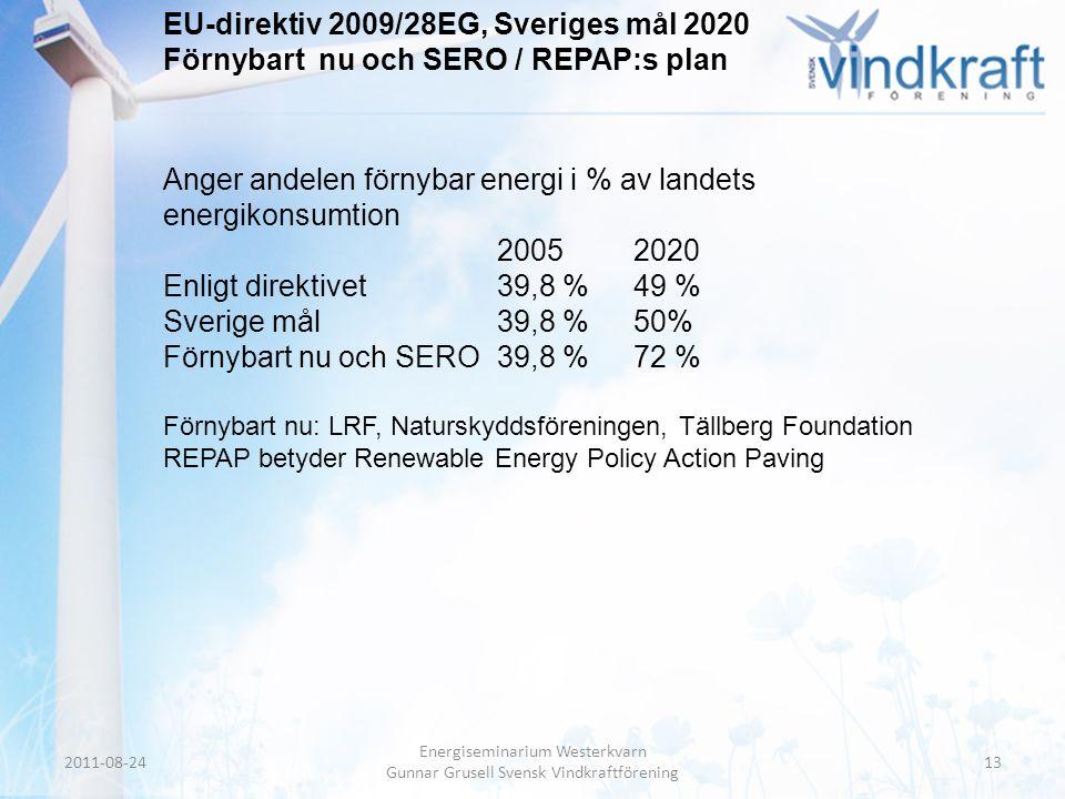 Header • Body Text EU-direktiv 2009/28EG, Sveriges mål 2020 Förnybart nu och SERO / REPAP:s plan Anger andelen förnybar energi i % av landets energiko