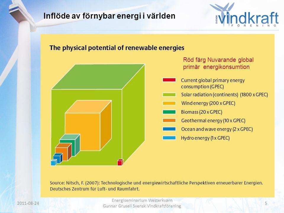 Header • Body Text Inflöde av förnybar energi i världen 2011-08-245 Energiseminarium Westerkvarn Gunnar Grusell Svensk Vindkraftförening Röd färg Nuva