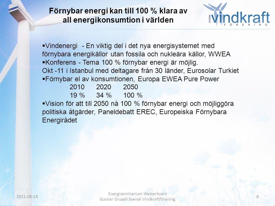 Header • Body Text Vindenergi i världen  Installerad effekt 197 000 MW slutet 2010, 5 gånger mer än alla eleffekt i Sverige  Energi 430 TWh 2010 - 3 gånger mer än all elkonsumtion i Sverige, 2,5 % av den globala  Sysselsatte 670 000 personer  Den snabbast växande energikällan för el  Prognos 2015 600 000 MW (3 gånger mer än idag),  Prognos 2020 1 500 000 MW (7,5 gånger mer än idag), 2011-08-247 Energiseminarium Westerkvarn Gunnar Grusell Svensk Vindkraftförening