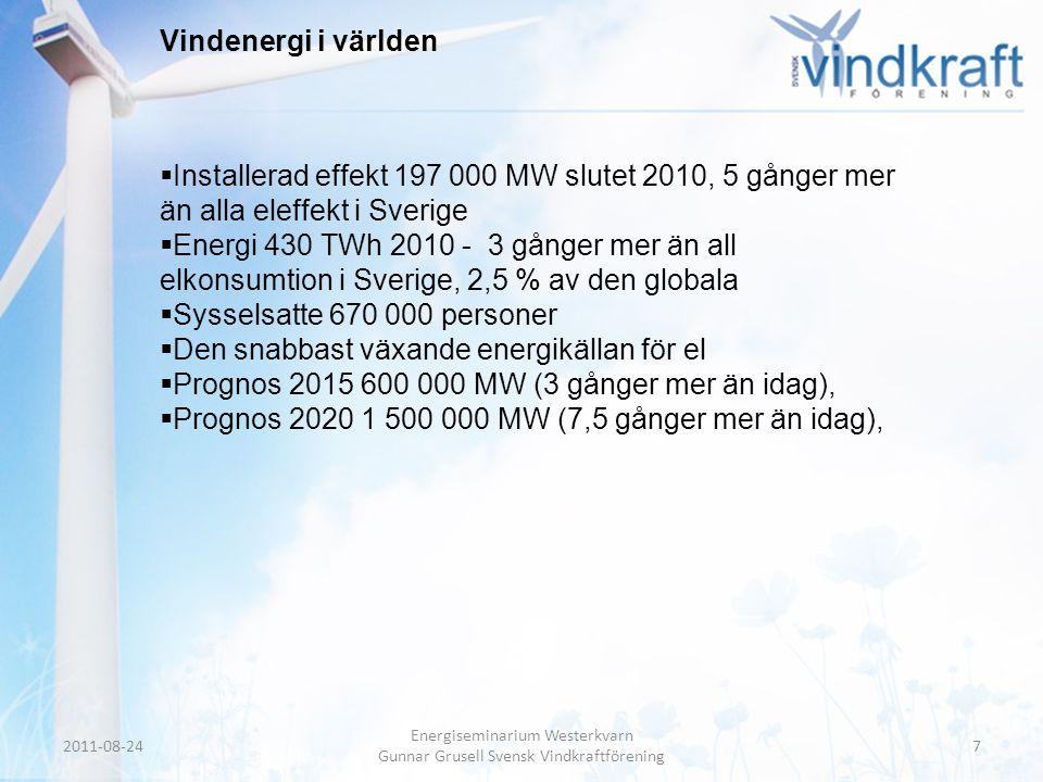 Header • Body Text Vindenergi i världen  Installerad effekt 197 000 MW slutet 2010, 5 gånger mer än alla eleffekt i Sverige  Energi 430 TWh 2010 - 3