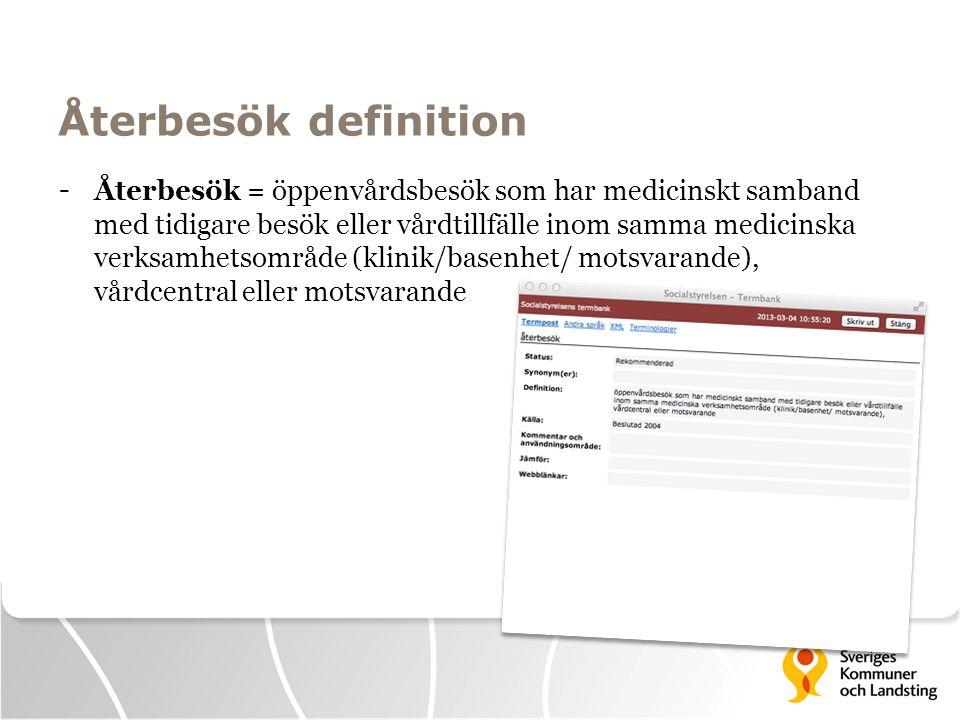 Återbesök definition - Återbesök = öppenvårdsbesök som har medicinskt samband med tidigare besök eller vårdtillfälle inom samma medicinska verksamhets