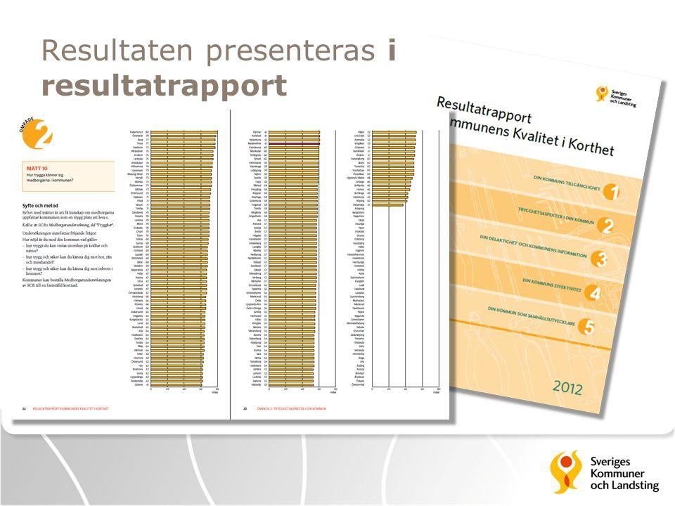 Resultaten presenteras i resultatrapport