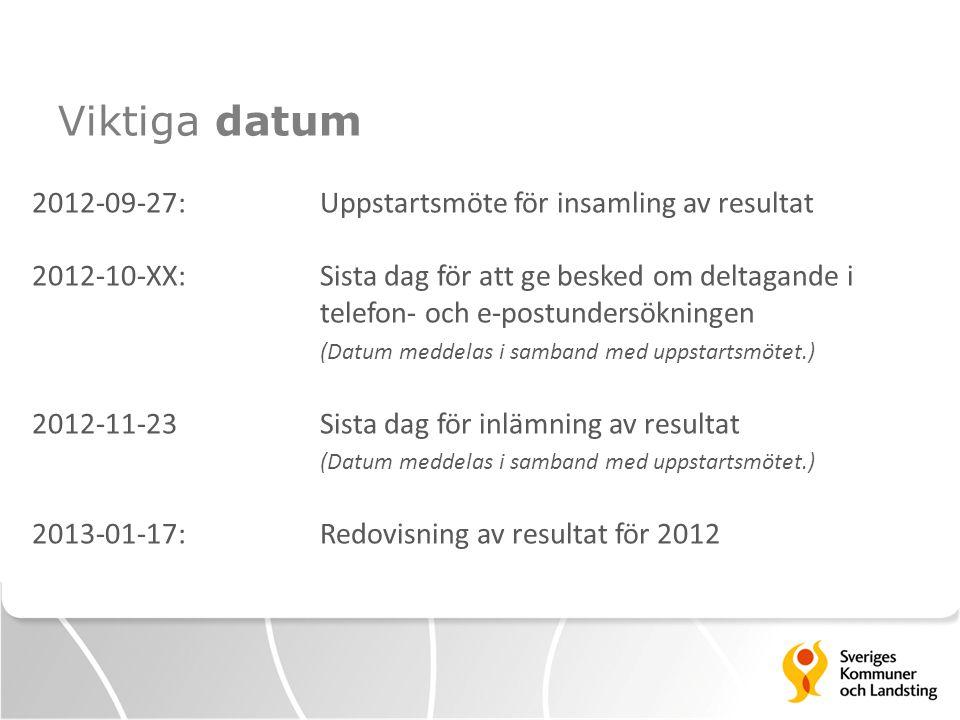 Viktiga datum 2012-09-27:Uppstartsmöte för insamling av resultat 2012-10-XX:Sista dag för att ge besked om deltagande i telefon- och e-postundersökningen (Datum meddelas i samband med uppstartsmötet.) 2012-11-23Sista dag för inlämning av resultat (Datum meddelas i samband med uppstartsmötet.) 2013-01-17:Redovisning av resultat för 2012