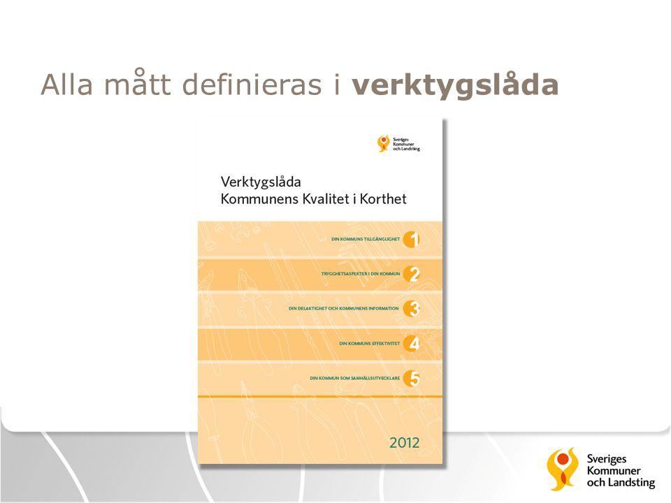 Exempel på mått - tillgänglighet - Hur stor andel av medborgarna som skickar in en enkel fråga via e- post får svar inom två arbetsdagar.