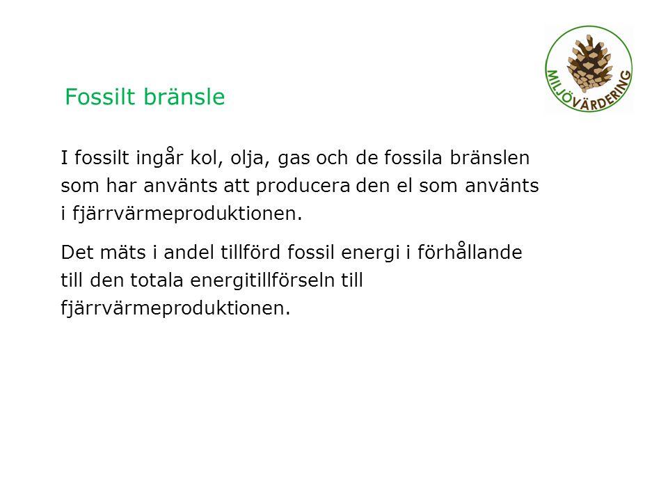 Fossilt bränsle I fossilt ingår kol, olja, gas och de fossila bränslen som har använts att producera den el som använts i fjärrvärmeproduktionen.