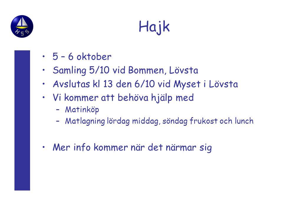 Hajk •5 – 6 oktober •Samling 5/10 vid Bommen, Lövsta •Avslutas kl 13 den 6/10 vid Myset i Lövsta •Vi kommer att behöva hjälp med –Matinköp –Matlagning