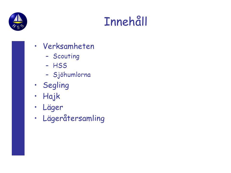 Innehåll •Verksamheten –Scouting –HSS –Sjöhumlorna •Segling •Hajk •Läger •Lägeråtersamling