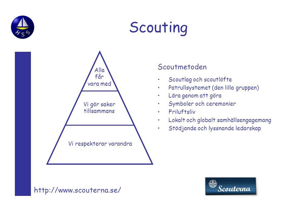 Scouting http://www.scouterna.se/ •Scoutlag och scoutlöfte •Patrullsystemet (den lilla gruppen) •Lära genom att göra •Symboler och ceremonier •Friluftsliv •Lokalt och globalt samhällsengagemang •Stödjande och lyssnande ledarskap Vi respekterar varandra Vi gör saker tillsammans Alla får vara med Scoutmetoden