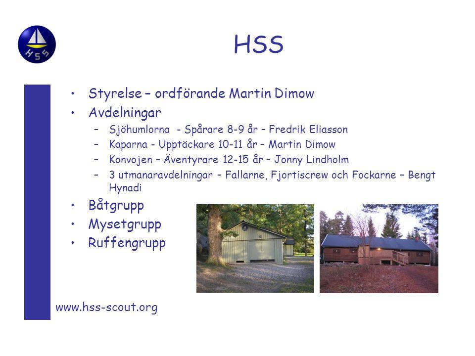 HSS •Styrelse – ordförande Martin Dimow •Avdelningar –Sjöhumlorna - Spårare 8-9 år – Fredrik Eliasson –Kaparna - Upptäckare 10-11 år – Martin Dimow –Konvojen – Äventyrare 12-15 år – Jonny Lindholm –3 utmanaravdelningar – Fallarne, Fjortiscrew och Fockarne – Bengt Hynadi •Båtgrupp •Mysetgrupp •Ruffengrupp www.hss-scout.org