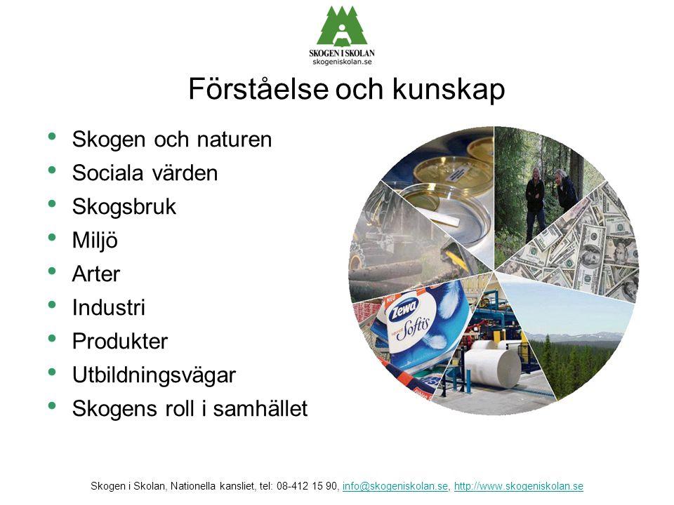 • Skogen och naturen • Sociala värden • Skogsbruk • Miljö • Arter • Industri • Produkter • Utbildningsvägar • Skogens roll i samhället Förståelse och