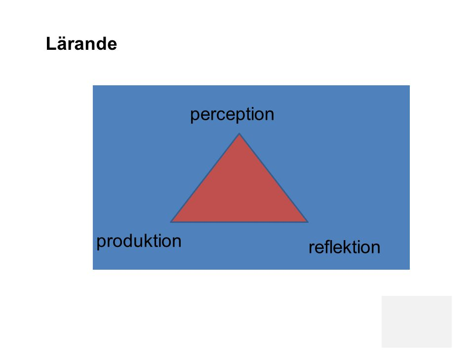 produktion perception Lärande reflektion