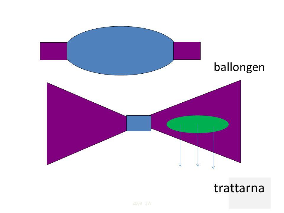ballongen trattarna 2009 UW