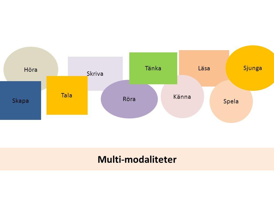 Höra Skriva Röra Läsa Känna Tala Multi-modaliteter Tänka Spela Skapa Sjunga