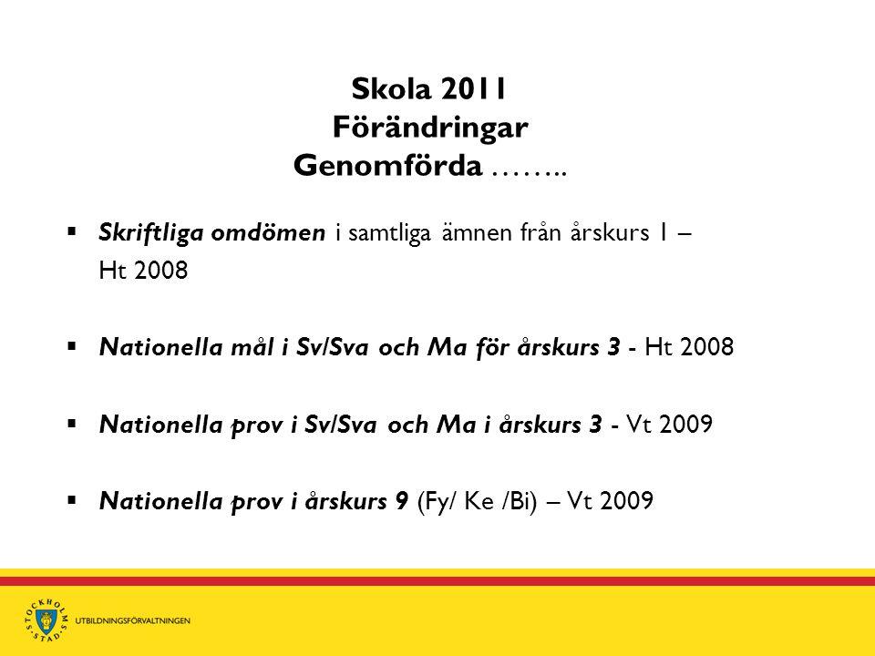Skola 2011 Förändringar Genomförda ……..  Skriftliga omdömen i samtliga ämnen från årskurs 1 – Ht 2008  Nationella mål i Sv/Sva och Ma för årskurs 3
