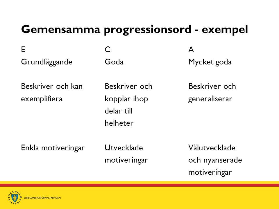 Gemensamma progressionsord - exempel ECA GrundläggandeGodaMycket goda Beskriver och kanBeskriver och Beskriver och exemplifierakopplar ihopgeneraliser