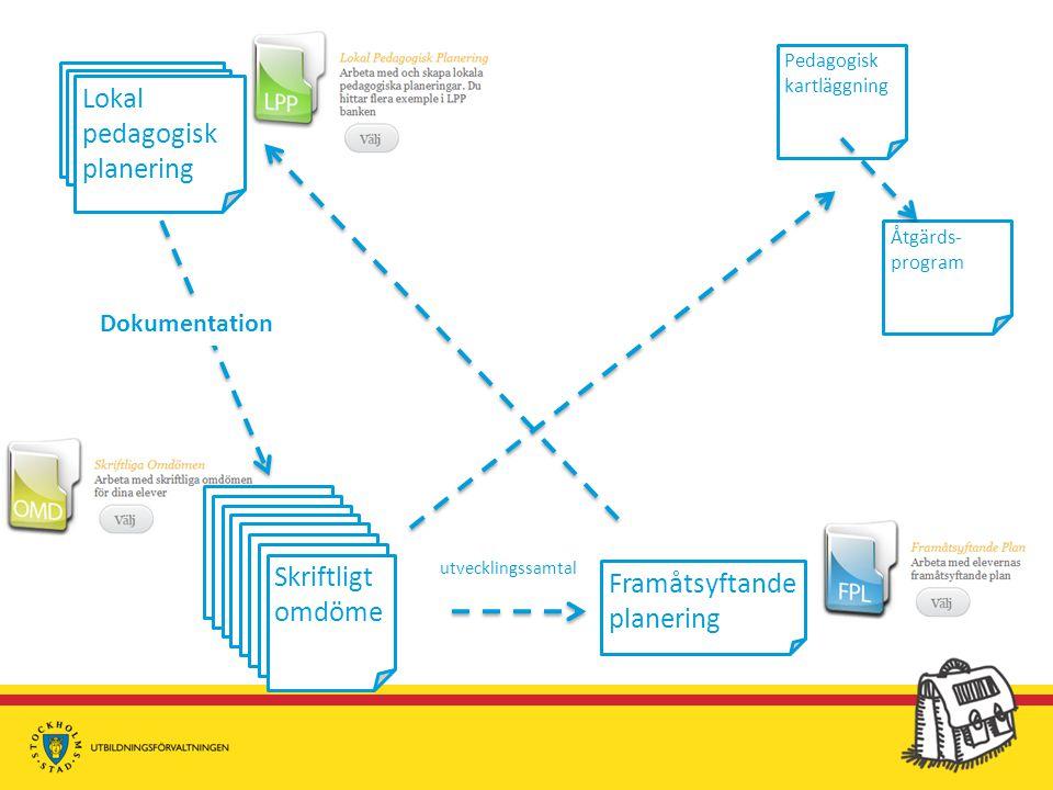 Lokal pedagogisk planering Skriftligt omdöme Framåtsyftande planering utvecklingssamtal Pedagogisk kartläggning Åtgärds- program Dokumentation