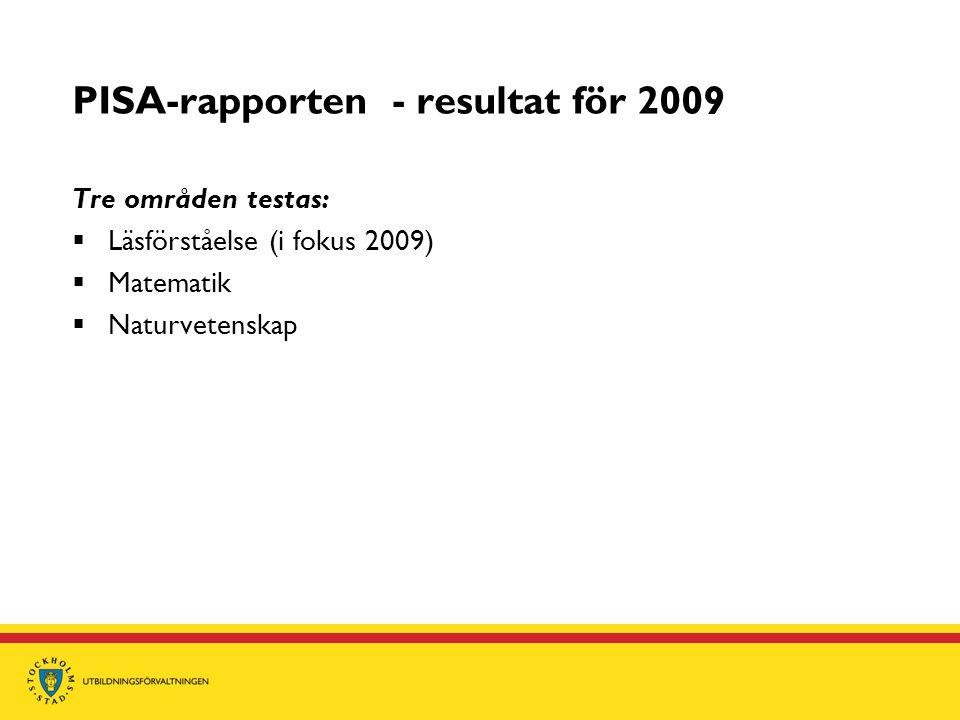 PISA-rapporten - resultat för 2009 Tre områden testas:  Läsförståelse (i fokus 2009)  Matematik  Naturvetenskap
