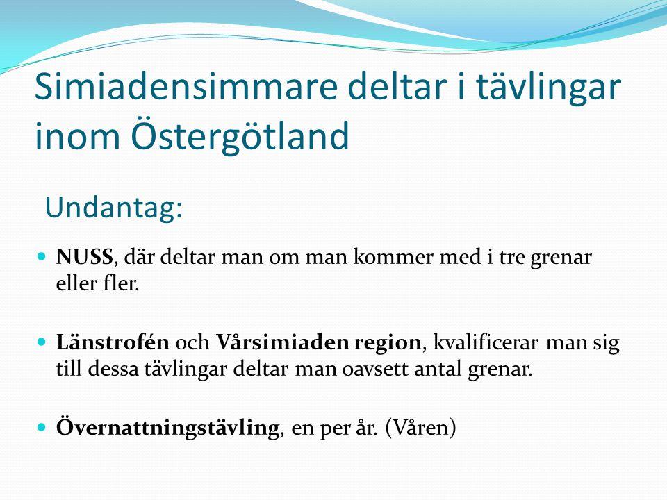 Simiadensimmare deltar i tävlingar inom Östergötland  NUSS, där deltar man om man kommer med i tre grenar eller fler.