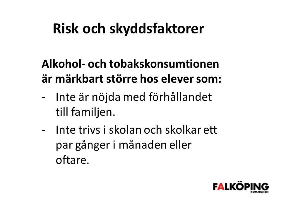 Risk och skyddsfaktorer Alkohol- och tobakskonsumtionen är märkbart större hos elever som: -Inte är nöjda med förhållandet till familjen.