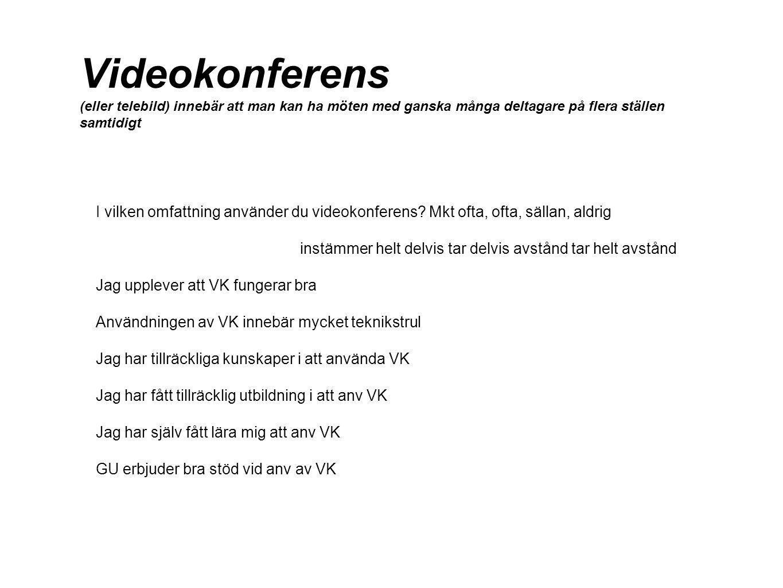Videokonferens (eller telebild) innebär att man kan ha möten med ganska många deltagare på flera ställen samtidigt I vilken omfattning använder du videokonferens.