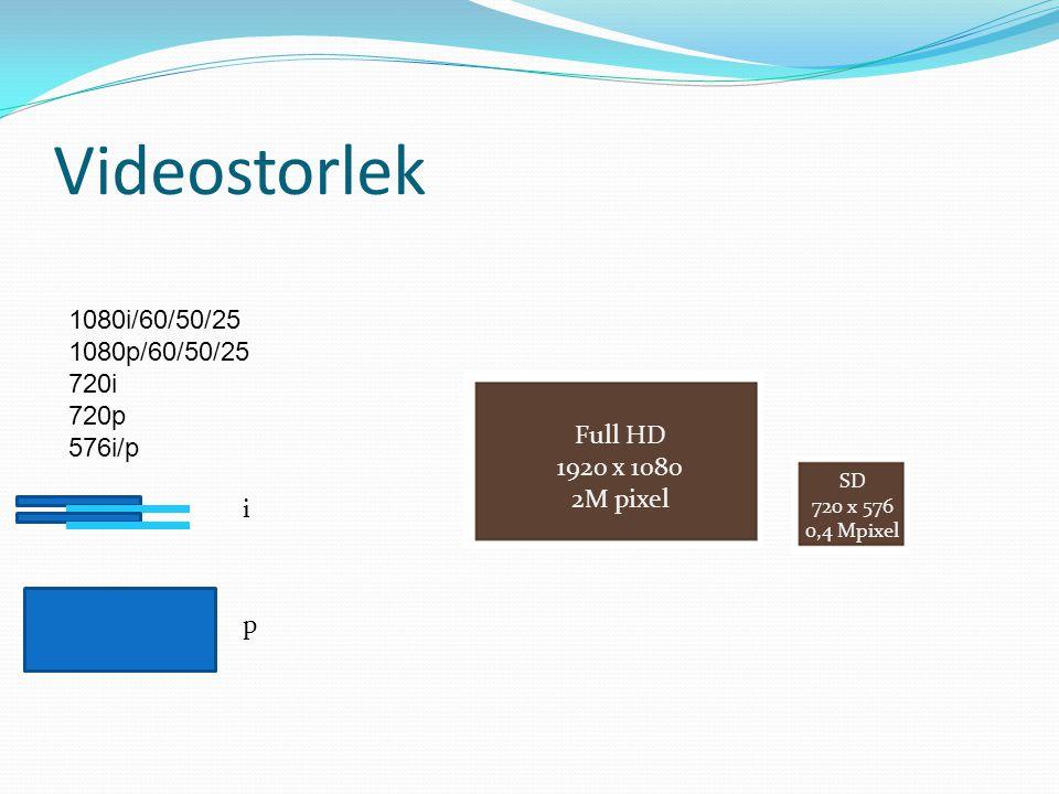 Videostorlek Full HD 1920 x 1080 2M pixel SD 720 x 576 0,4 Mpixel 1080i/60/50/25 1080p/60/50/25 720i 720p 576i/p i p