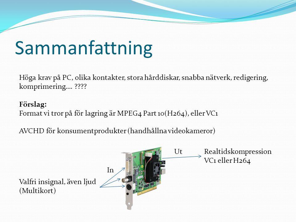 Sammanfattning Höga krav på PC, olika kontakter, stora hårddiskar, snabba nätverk, redigering, komprimering…. ???? Förslag: Format vi tror på för lagr
