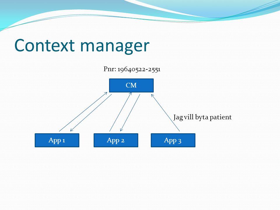 Context manager CM App 1App 2App 3 Jag vill byta patient Pnr: 19640522-2551