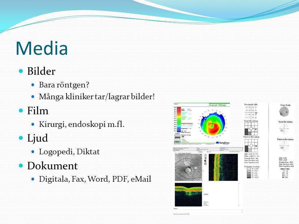 Media  Bilder  Bara röntgen?  Många kliniker tar/lagrar bilder!  Film  Kirurgi, endoskopi m.fl.  Ljud  Logopedi, Diktat  Dokument  Digitala,
